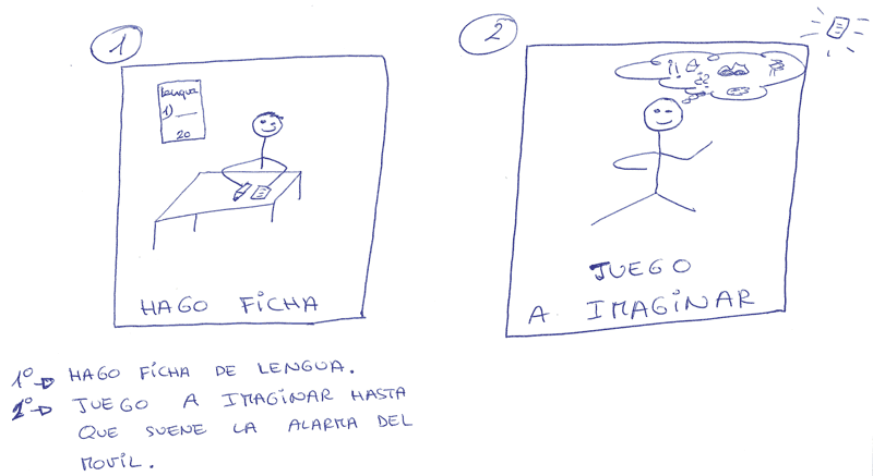 pictograma imaginar asperger